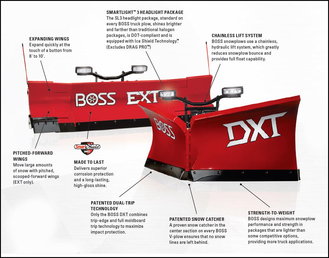 Sn 248 Skj 230 R Og Str 248 Utstyr Boss Brunstad Motor As